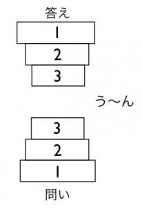 3ステップ解法と逆算思考