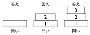 3ステップ解法