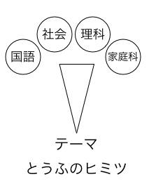 スクリーンショット(2013-10-19 9.25.08)