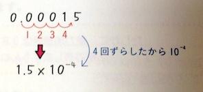 スクリーンショット 2014-07-11 6.46.33