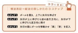 スクリーンショット 2014-07-01 22.32.42