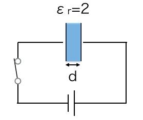 問題の図2