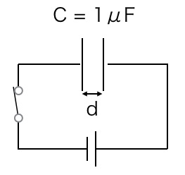 問題の図1