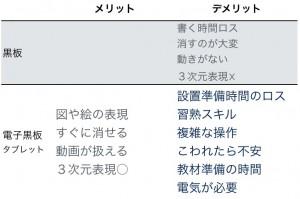 スクリーンショット 2015-01-29 18.14.34