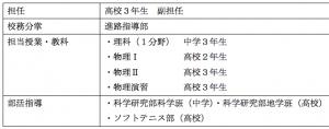 スクリーンショット 2015-05-19 18.05.31