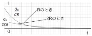 スクリーンショット 2015-08-01 10.43.36